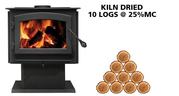 Kiln Dried 10 logs @ 25% MC
