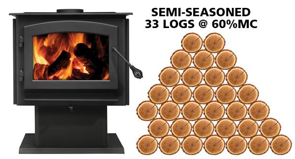 Semi Seasoned 33 logs @ 60 %MC